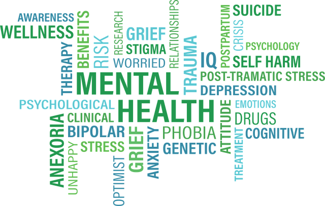 Mental Health Word Cloud 640x407 Austin Family Counseling Child
